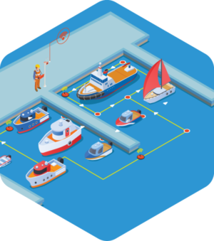 Navigator complex movement